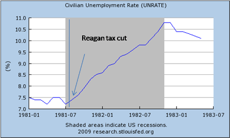 the reagan tax cuts and foreign policy Foreign policy: the case of ronald reagan  political goal, reagan's foreign  policy shift in preparation for his 1984 reelection  fited from substantial tax cuts.