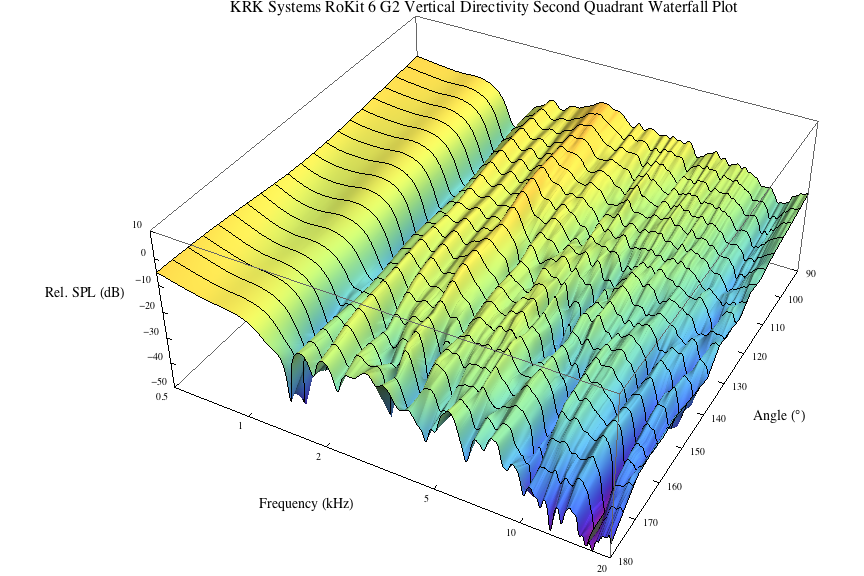 3d3a lab at princeton university krk systems rokit 6 g2 v waterfall plot q2 ccuart Image collections