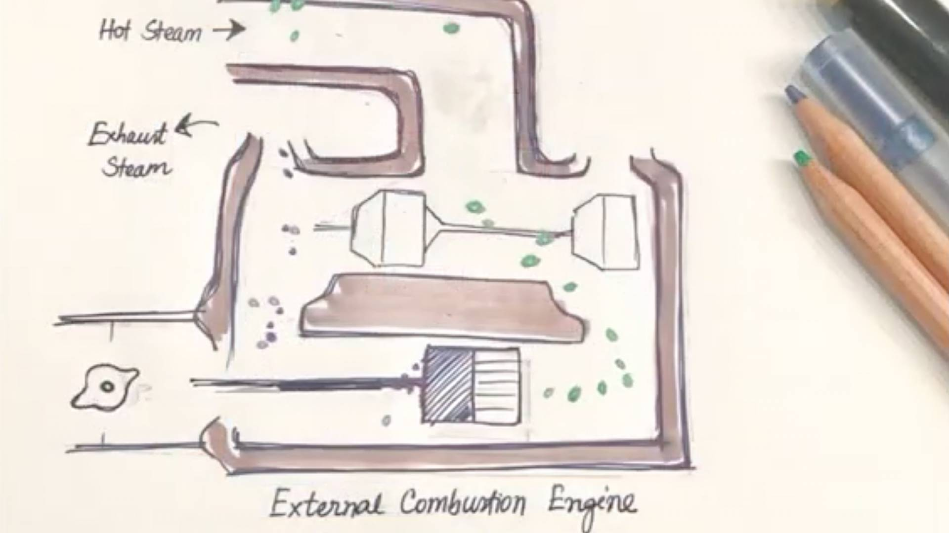 Drawing of an External Combustion Engine