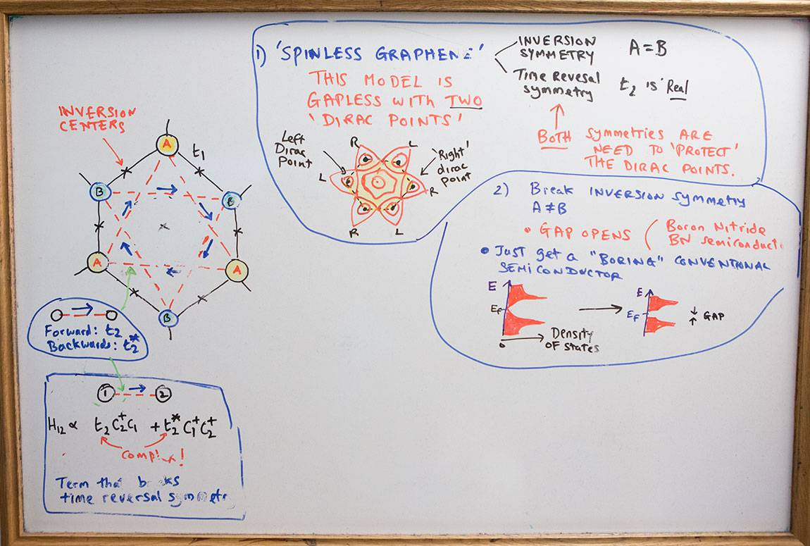 Nobel Prize in Physics F. Duncan Haldane whiteboard
