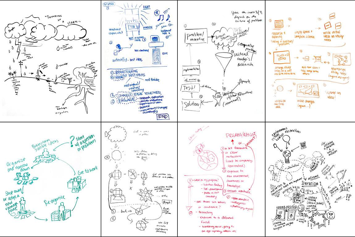 "Students in ""Creativity, Innovation and Design"" taught by lecturer Sheila Pontis created these eight images when given 15 minutes to visualize their own creative processes using concepts they learned in class."
