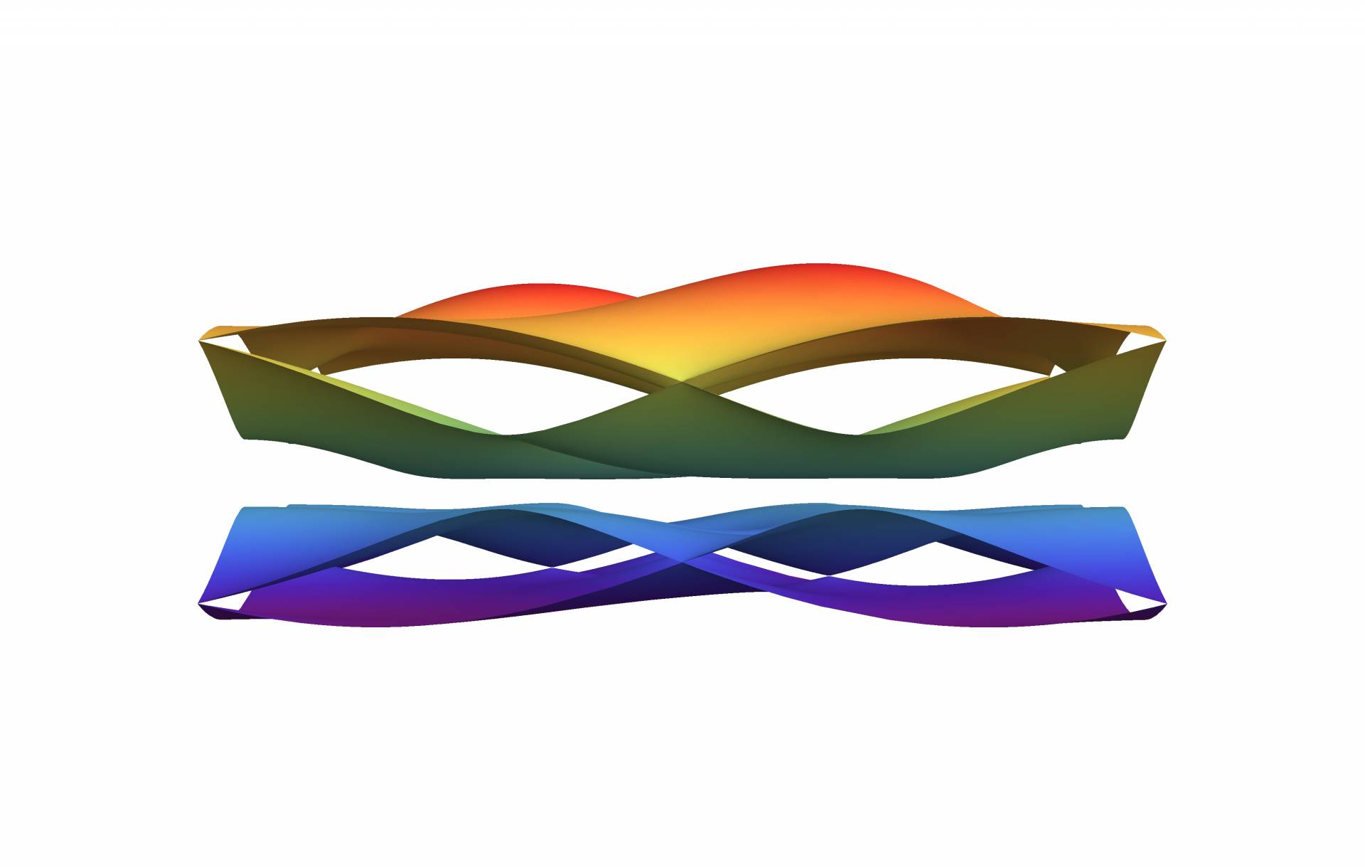 topological materials