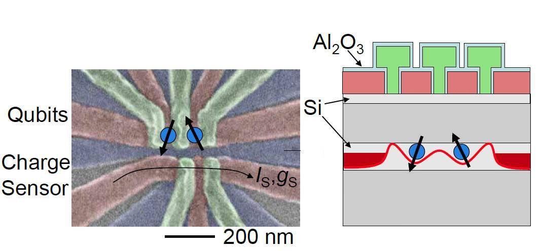 quantum bits diagram