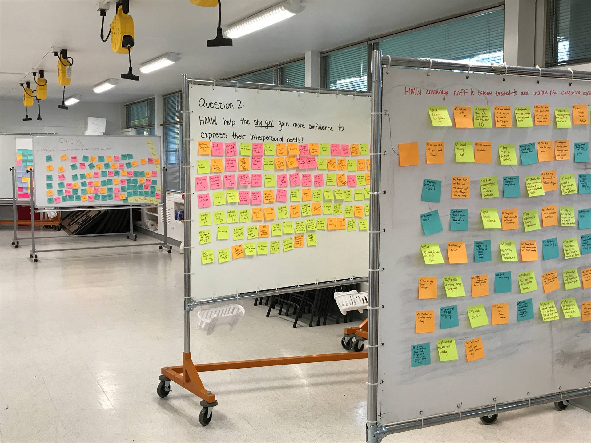 Four whiteboards covered in post-it notes