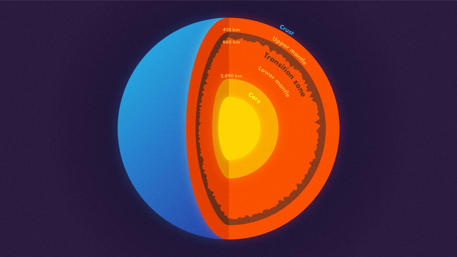 Graphic showing the Transition Zone inside the Earth