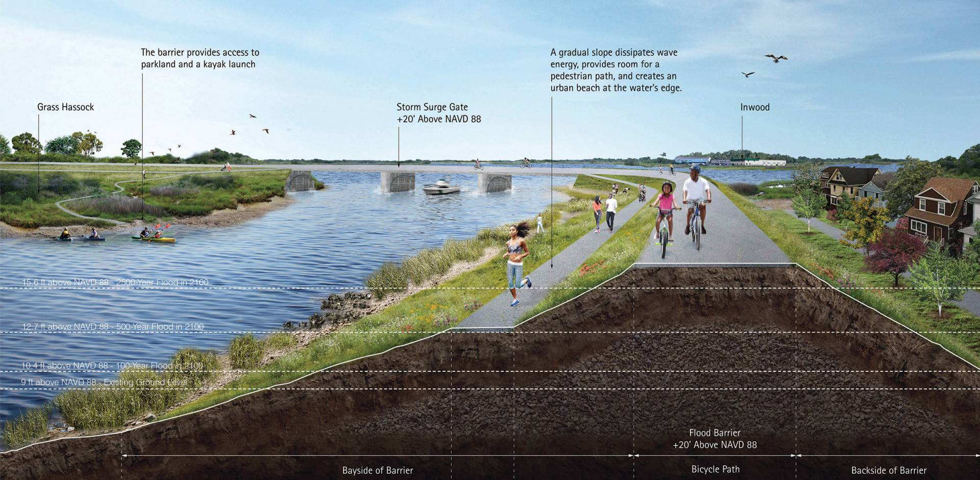 Diagram of proposed storm surge barrier at Jamaica Bay