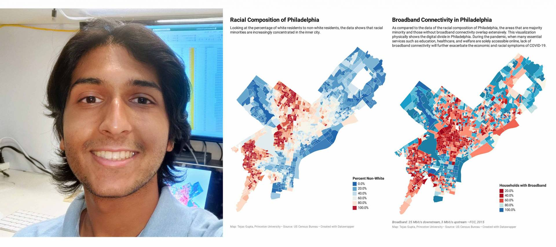 "Tejas Gupta and 2 maps of Philadelphia, broken down by racial composition (""Looking at the percentage of white residents to non-white residents, data shows that racial minorities are increasingly concentrated in the inner city."")  and broadband connectivity (""As compared to the racial composition of Philadelphia, the areas that are majority minority and those without broadband connectivity overlap extensively. The visualization physically shows the digital divide in Philadelphia. During the pandemic, when m"