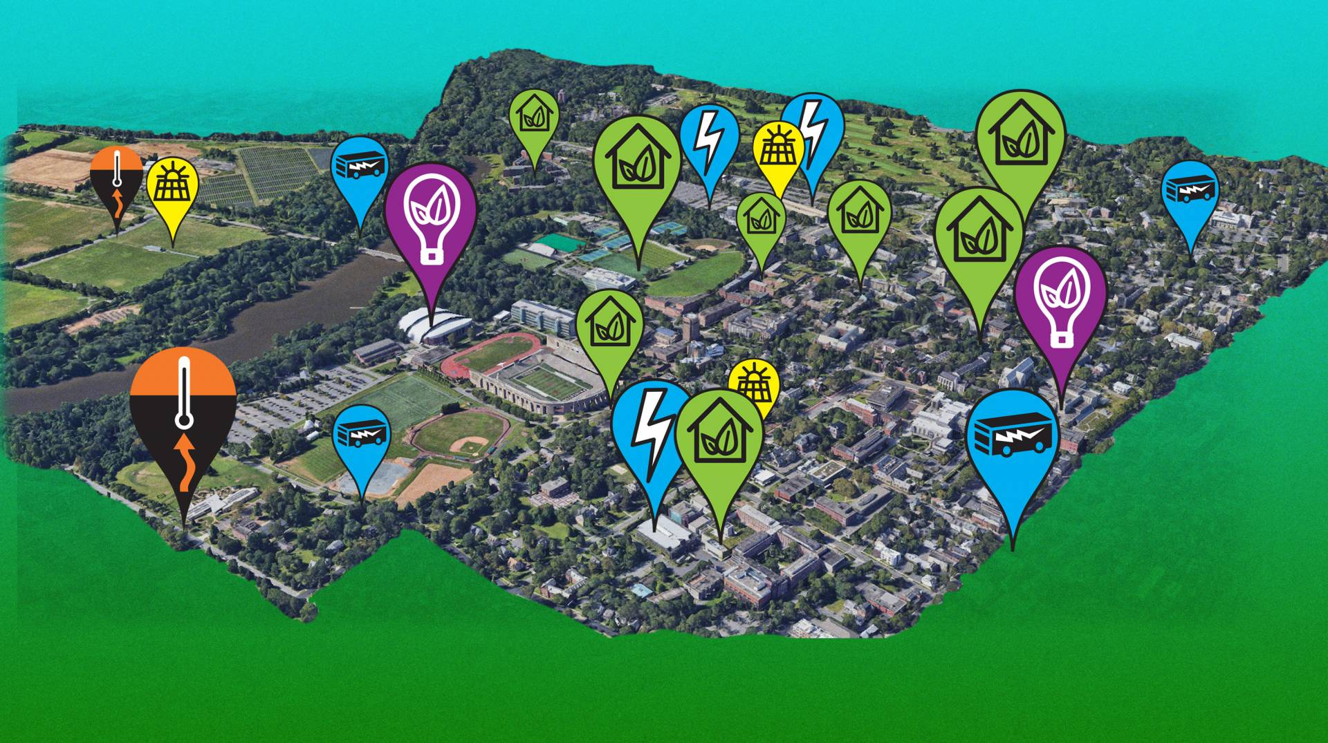 Aerial of campus with icons and map markers denoting the sustainable projects completed and underway