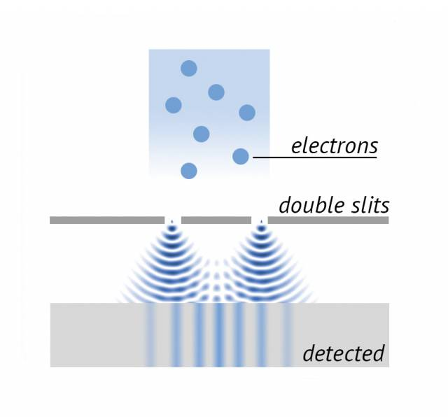 Diagram of the prediction patterns of quantum physics
