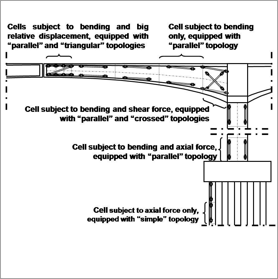 branko glisic teaching