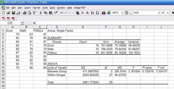 Descriptive Statistics Excel/Stata