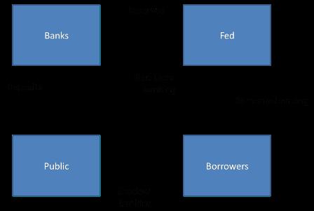 Time New Bank description